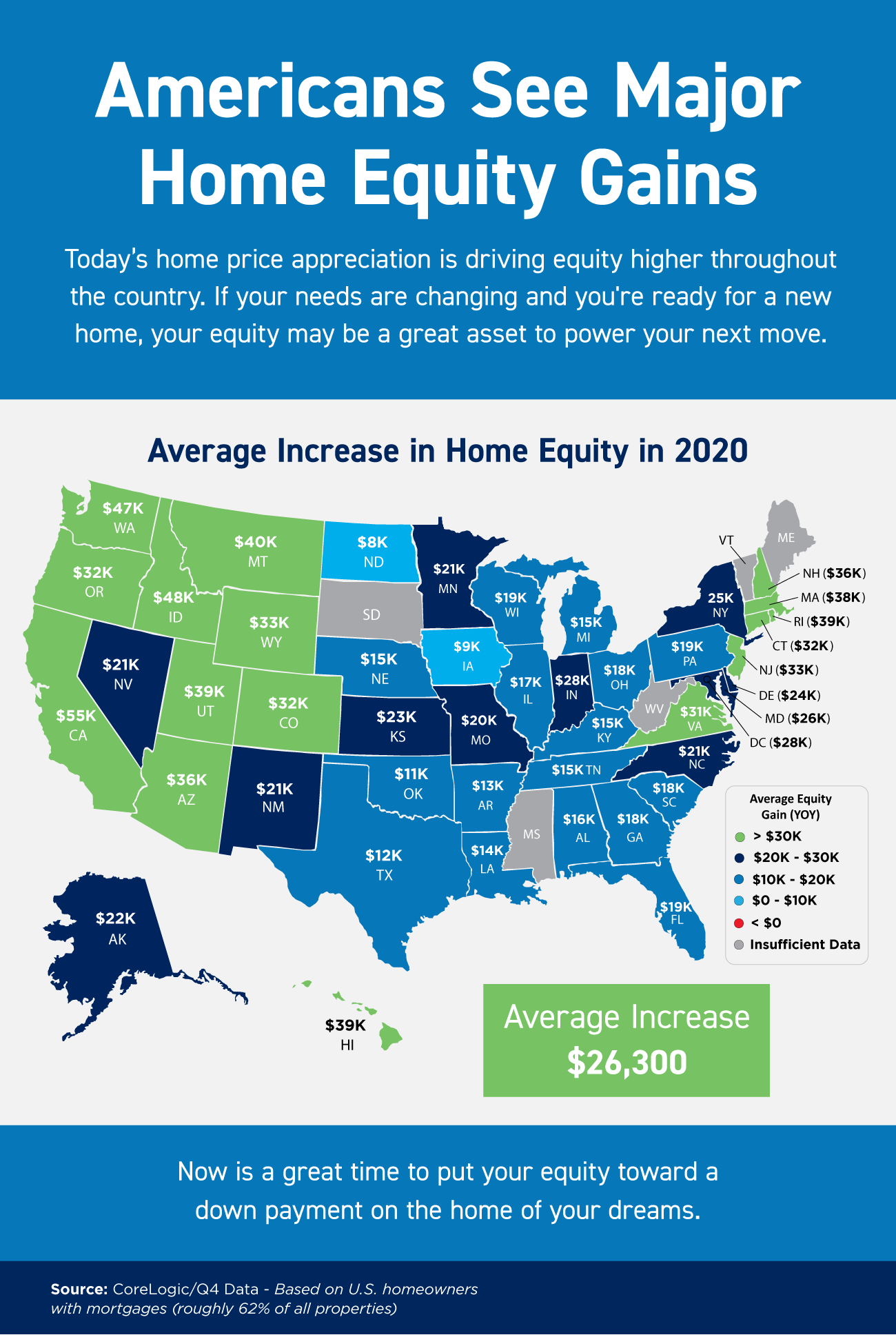 Americans See Major Home Equity Gains [INFOGRAPHIC] | Simplifying The Market